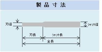 SAシリーズ製品寸法