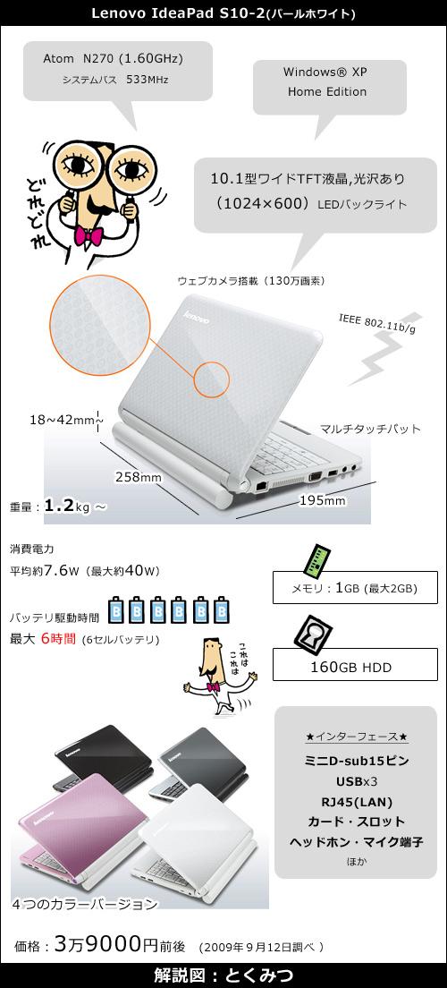 IdeaPad S10-2 画像