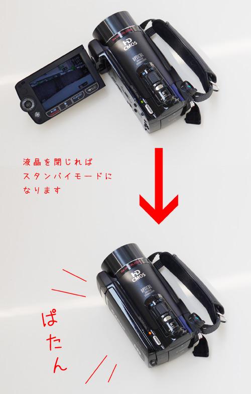 iVIS(アイビス) HF21