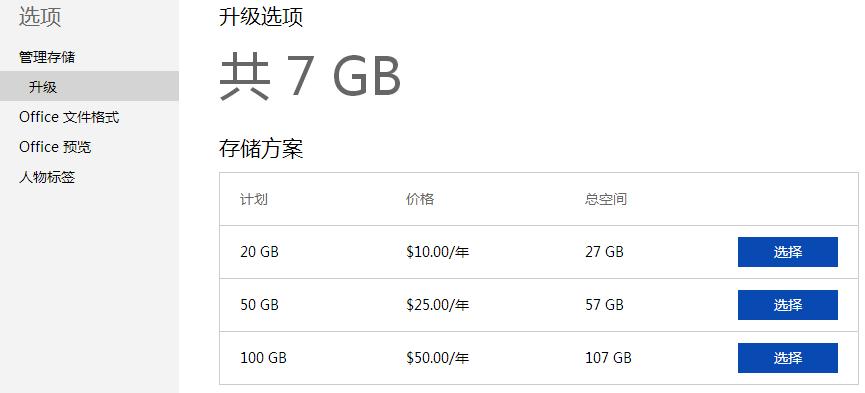 SkyDrive服务升级费用