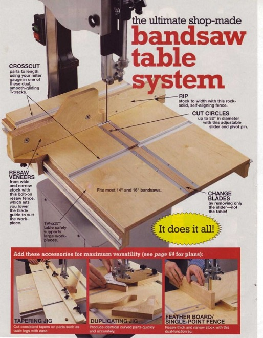 Bandsaw Table/Fence