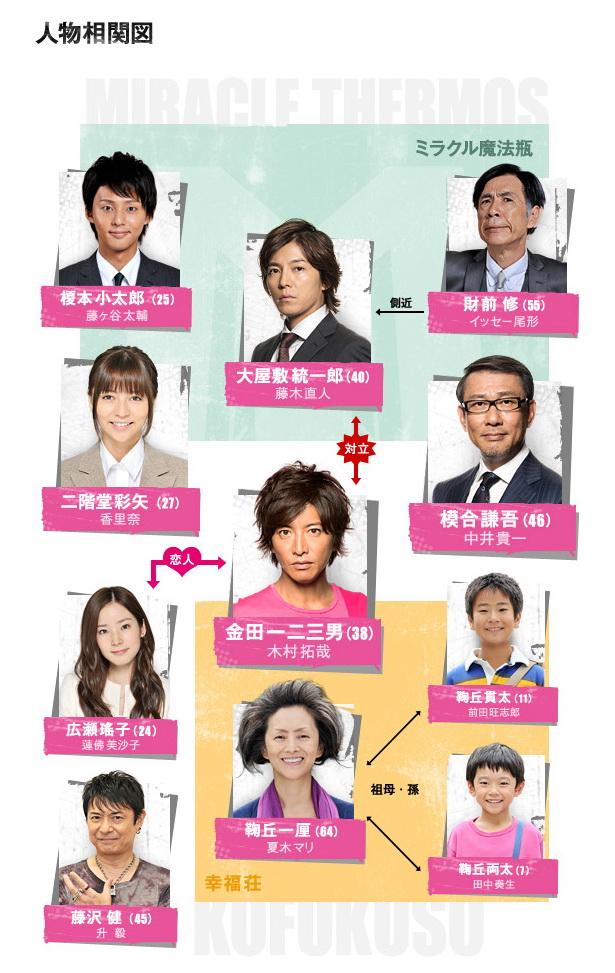 [日劇] PRICELESS~あるわけねぇだろ、んなもん!~ (2012) PRICELESS-2012-10-29_100439