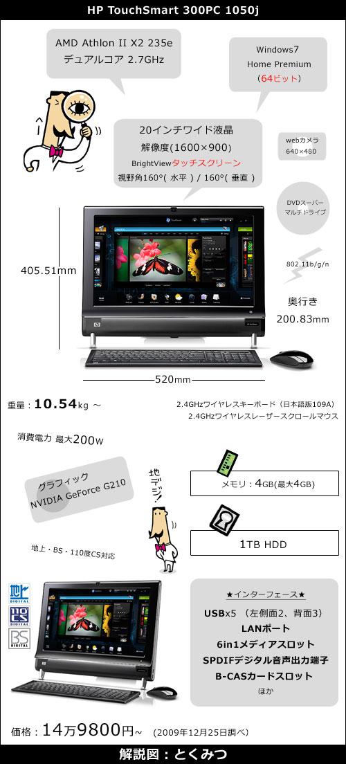 HP300-1050jp <表示されないときはブラウザで更新または再読み込みしてください