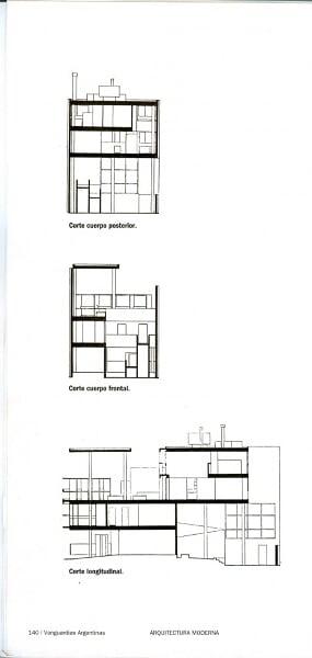 planos, Casa Curutchet - Le Corbusier