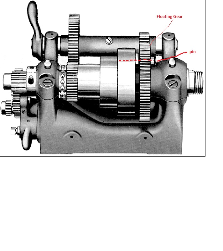 An engineering challenge - speeder related