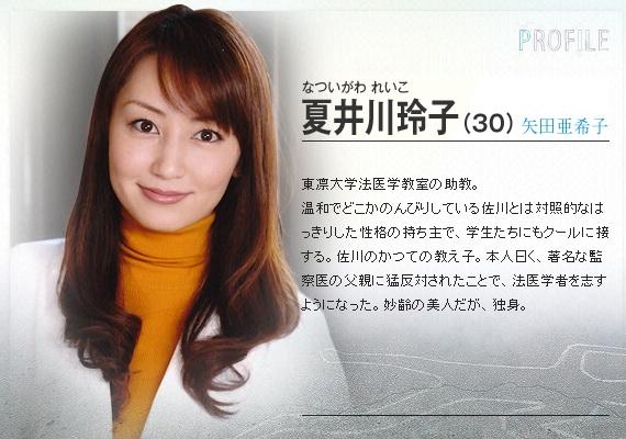 [日劇] VOICE (ヴォイス~命なき者の声~) (2009) VOICE-003