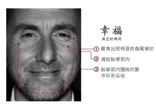 [影集] Lie to Me (2009~2011) Lie%20To%20Me%20-%20happiness