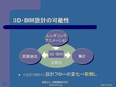 3D・BIM設計の可能性|JIA日本建築家協会2007東京大会インテグレーテッドプラクティス(I/P)シンポジウムMicroStation3D・BIM設計の実践報告