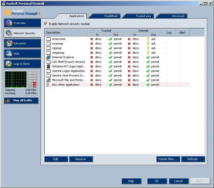 Kerio personal firewall v4 2 0 build 785 incl keygen