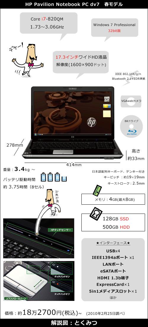 HP Pavilion Notebook PC dv7スペック <表示されないときはブラウザで更新または再読み込みしてください