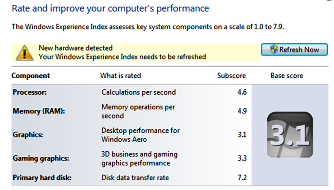 Windows 7 performance with SSD
