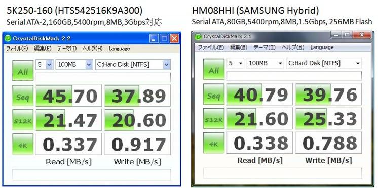 Hitachi_Samsung