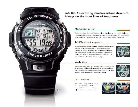 นาฬิกาข้อมือคาสิโอ้ G-7700-1DR
