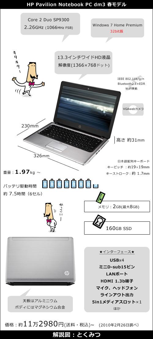 HP Pavilion Notebook PC dm3i 春モデル画像 <表示されないときはブラウザで更新または再読み込みしてください