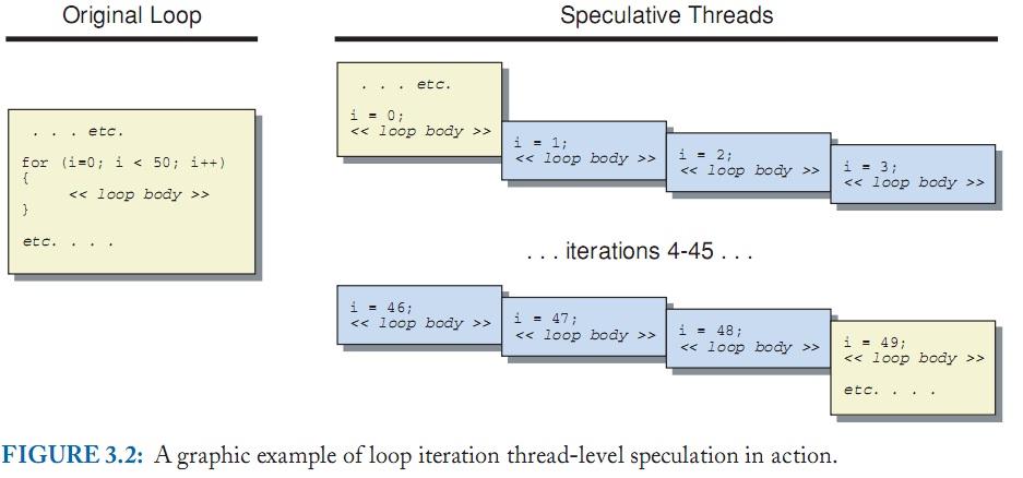 猜测多线程TLS示意图