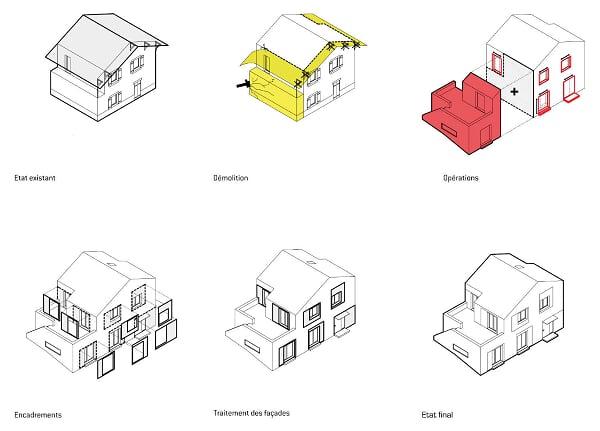 Villa M - DLV architectes & associés