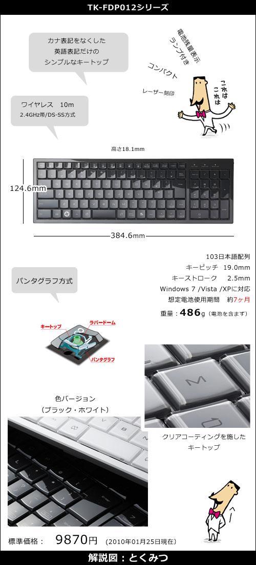 パンタグラフフルキーボード TK-FCP011 <表示されないときはブラウザで更新または再読み込みしてください