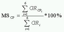формула рассчёта