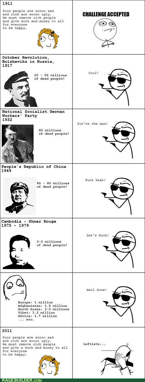 Leftists